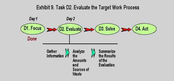 d2 evaluate the role of Strengths and limitations of interview january 13, 2018 by palistha maharjan an interview is believed to be an important part of the selection process by most of.